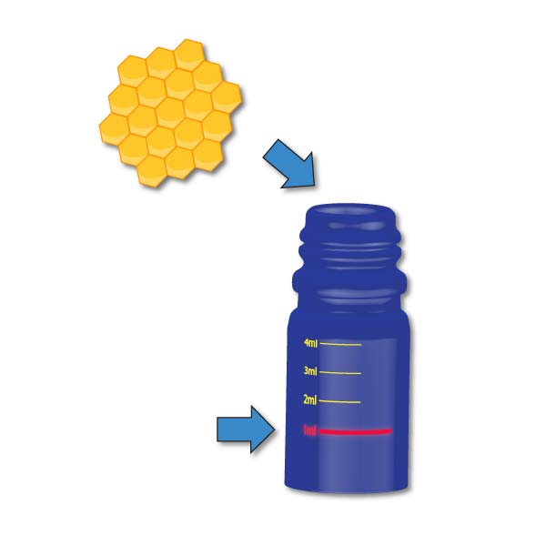 Add Concentrate to Dropper Vial